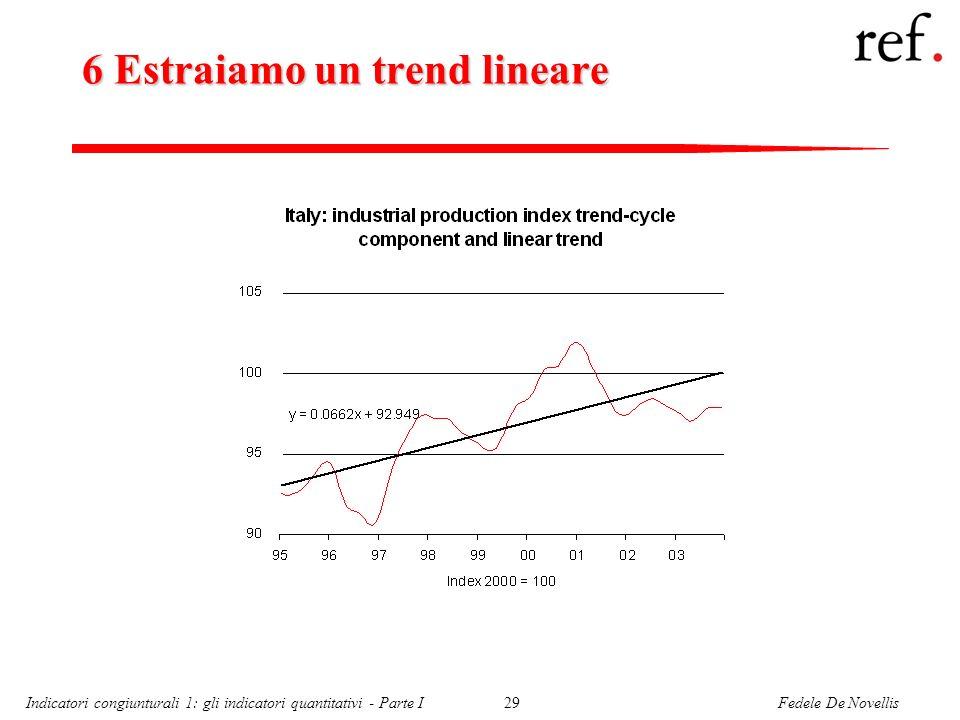 Fedele De NovellisIndicatori congiunturali 1: gli indicatori quantitativi - Parte I29 6 Estraiamo un trend lineare