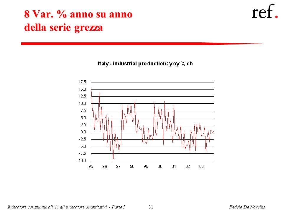 Fedele De NovellisIndicatori congiunturali 1: gli indicatori quantitativi - Parte I31 8 Var. % anno su anno della serie grezza