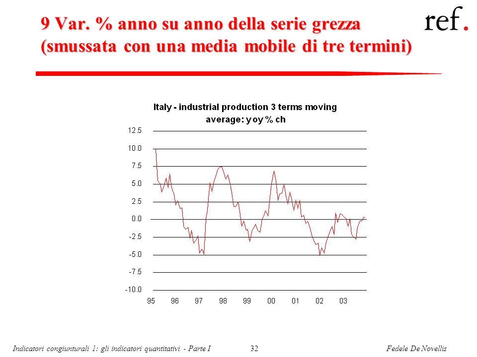 Fedele De NovellisIndicatori congiunturali 1: gli indicatori quantitativi - Parte I32 9 Var. % anno su anno della serie grezza (smussata con una media