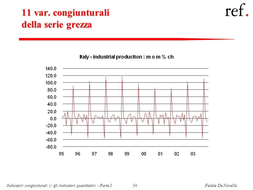 Fedele De NovellisIndicatori congiunturali 1: gli indicatori quantitativi - Parte I34 11 var. congiunturali della serie grezza
