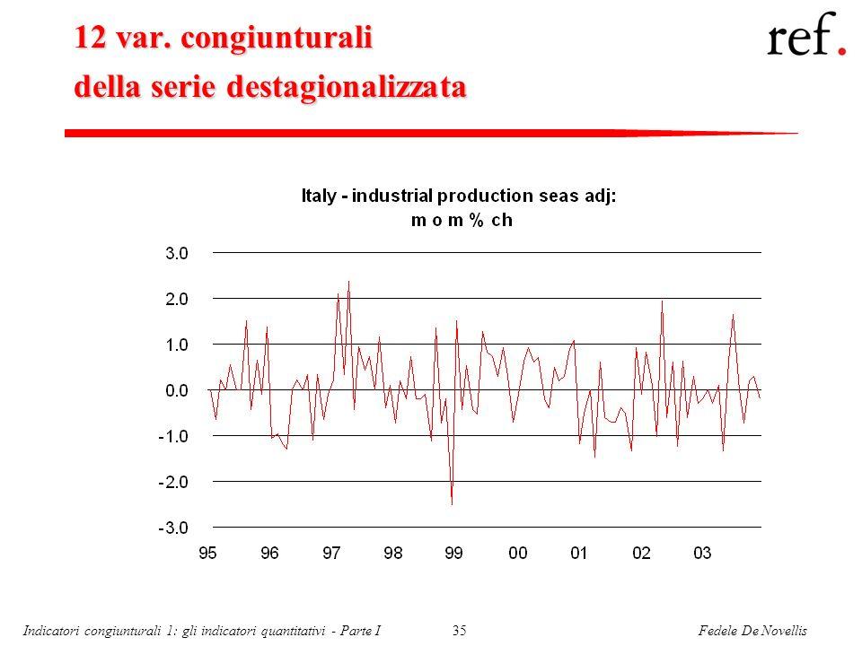 Fedele De NovellisIndicatori congiunturali 1: gli indicatori quantitativi - Parte I35 12 var. congiunturali della serie destagionalizzata