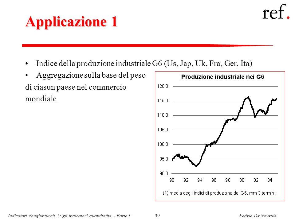 Fedele De NovellisIndicatori congiunturali 1: gli indicatori quantitativi - Parte I39 Applicazione 1 Indice della produzione industriale G6 (Us, Jap,