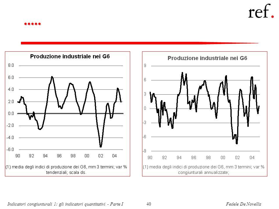 Fedele De NovellisIndicatori congiunturali 1: gli indicatori quantitativi - Parte I40.....