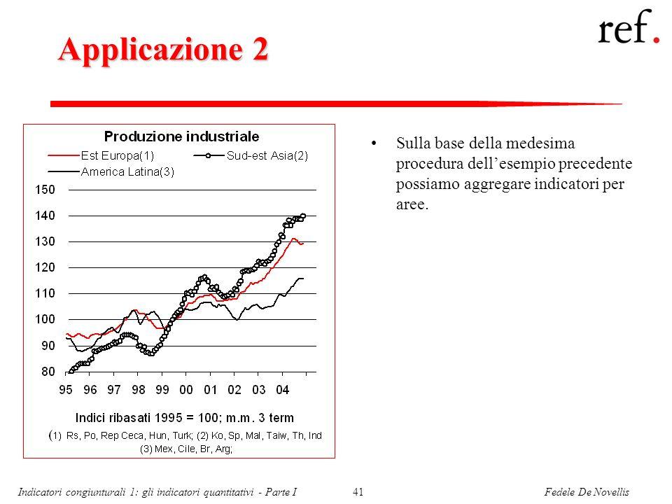Fedele De NovellisIndicatori congiunturali 1: gli indicatori quantitativi - Parte I41 Applicazione 2 Sulla base della medesima procedura dellesempio p