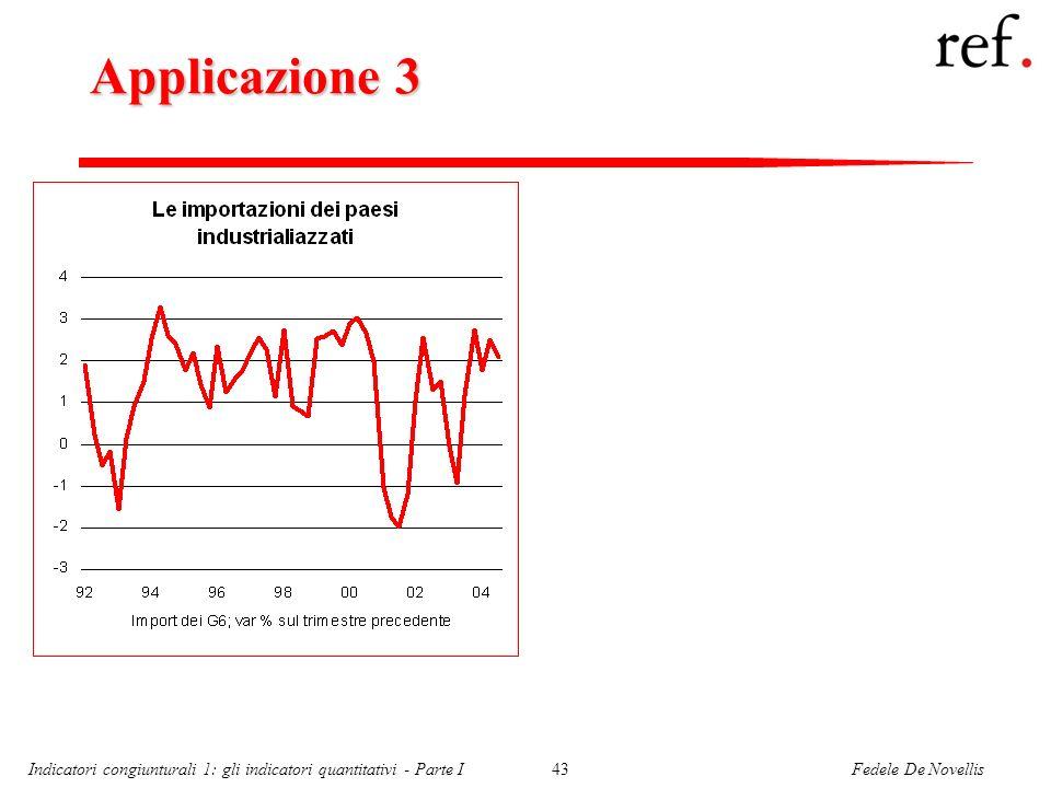 Fedele De NovellisIndicatori congiunturali 1: gli indicatori quantitativi - Parte I43 Applicazione 3