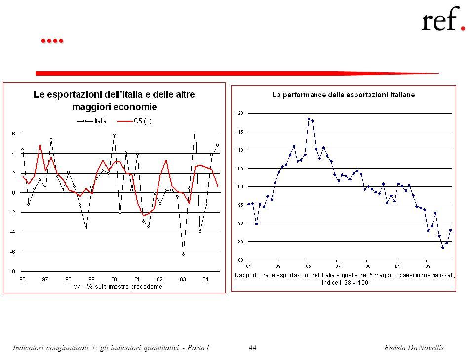 Fedele De NovellisIndicatori congiunturali 1: gli indicatori quantitativi - Parte I44....