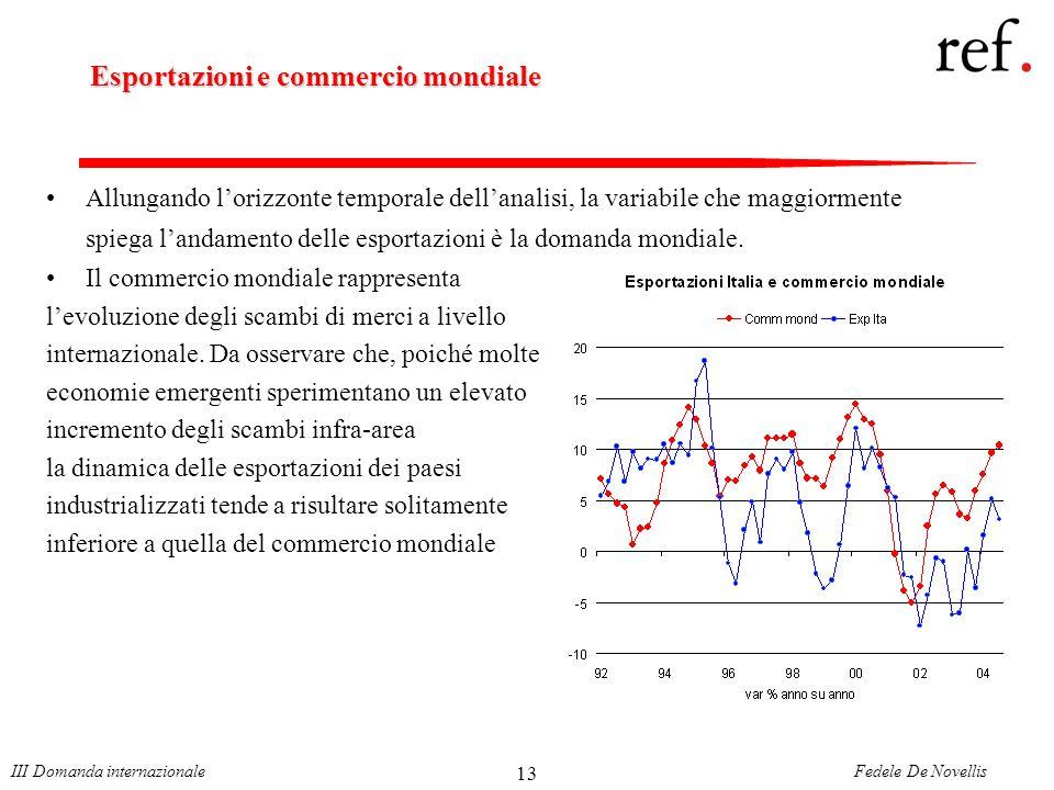 Fedele De NovellisIII Domanda internazionale 13 Esportazioni e commercio mondiale Allungando lorizzonte temporale dellanalisi, la variabile che maggiormente spiega landamento delle esportazioni è la domanda mondiale.