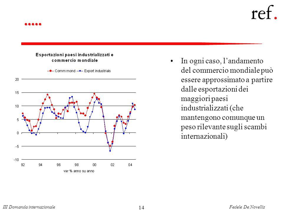 Fedele De NovellisIII Domanda internazionale 14.....