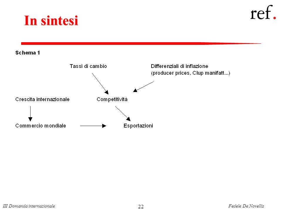 Fedele De NovellisIII Domanda internazionale 22 In sintesi
