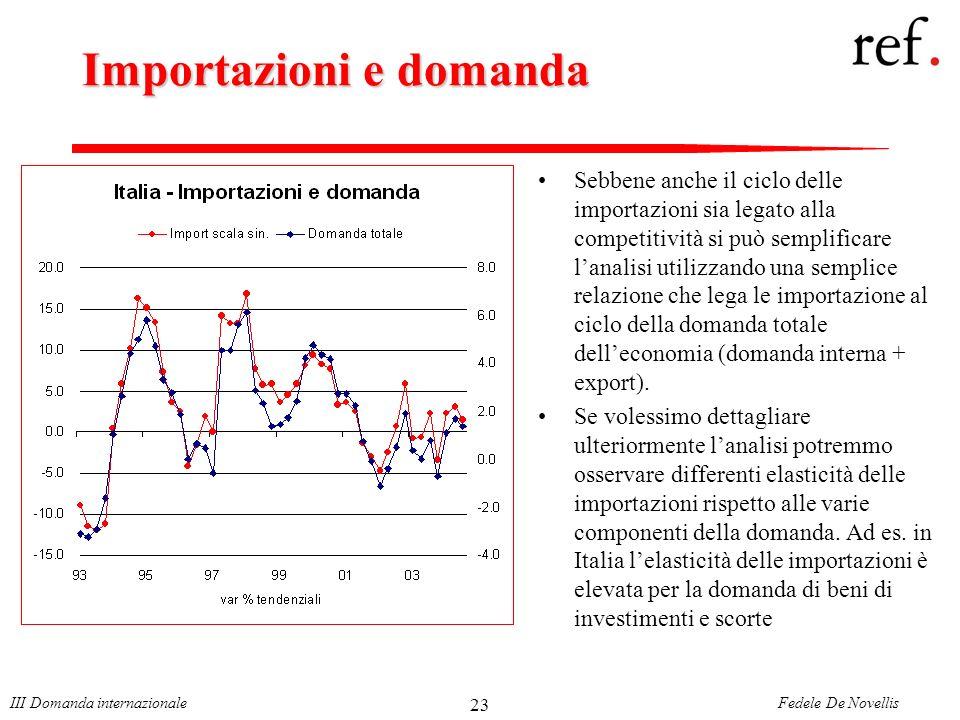 Fedele De NovellisIII Domanda internazionale 23 Importazioni e domanda Sebbene anche il ciclo delle importazioni sia legato alla competitività si può semplificare lanalisi utilizzando una semplice relazione che lega le importazione al ciclo della domanda totale delleconomia (domanda interna + export).
