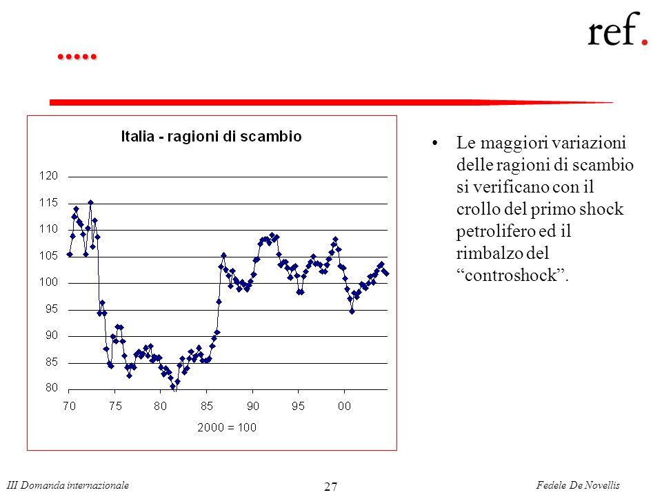 Fedele De NovellisIII Domanda internazionale 27.....