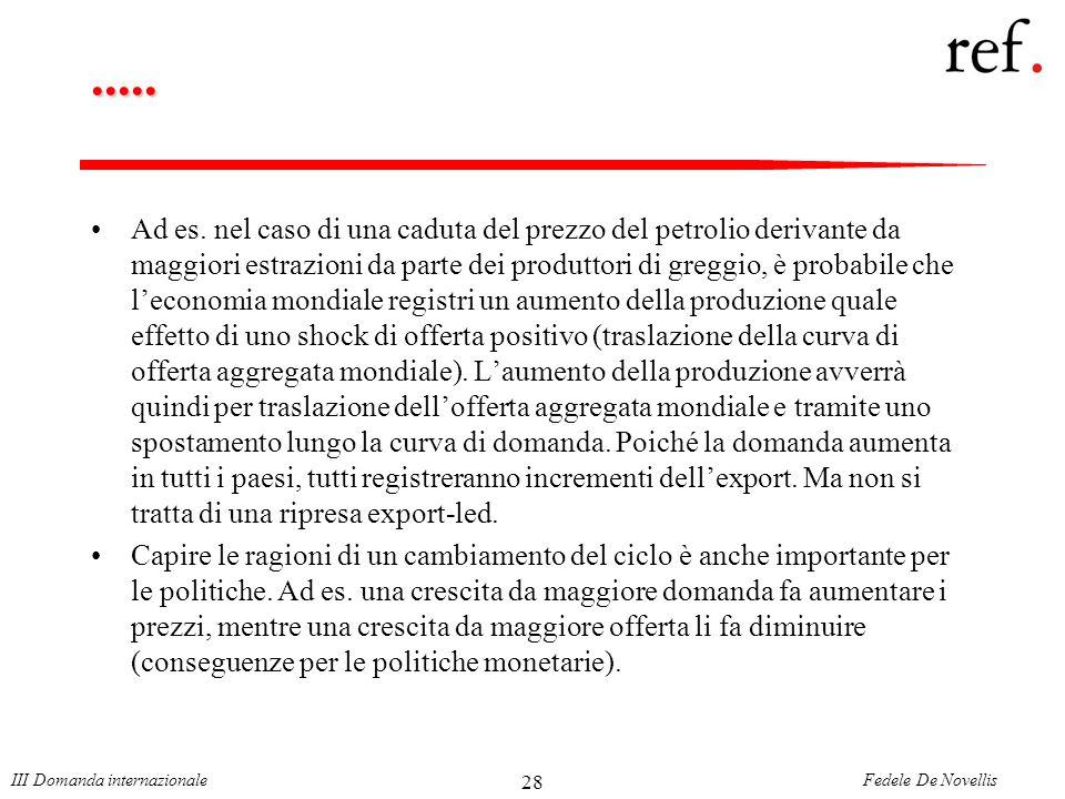 Fedele De NovellisIII Domanda internazionale 28.....