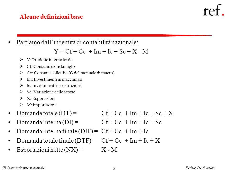 Fedele De NovellisIII Domanda internazionale 3 Alcune definizioni base Partiamo dallindentità di contabilità nazionale: Y = Cf + Cc + Im + Ic + Sc + X - M Y: Prodotto interno lordo Cf: Consumi delle famiglie Cc: Consumi collettivi (G del manuale di macro) Im: Investimenti in macchinari Ic: Investimenti in costruzioni Sc: Variazione delle scorte X: Esportazioni M: Importazioni Domanda totale (DT) = Cf + Cc + Im + Ic + Sc + X Domanda interna (DI) = Cf + Cc + Im + Ic + Sc Domanda interna finale (DIF) = Cf + Cc + Im + Ic Domanda totale finale (DTF) = Cf + Cc + Im + Ic + X Esportazioni nette (NX) = X - M