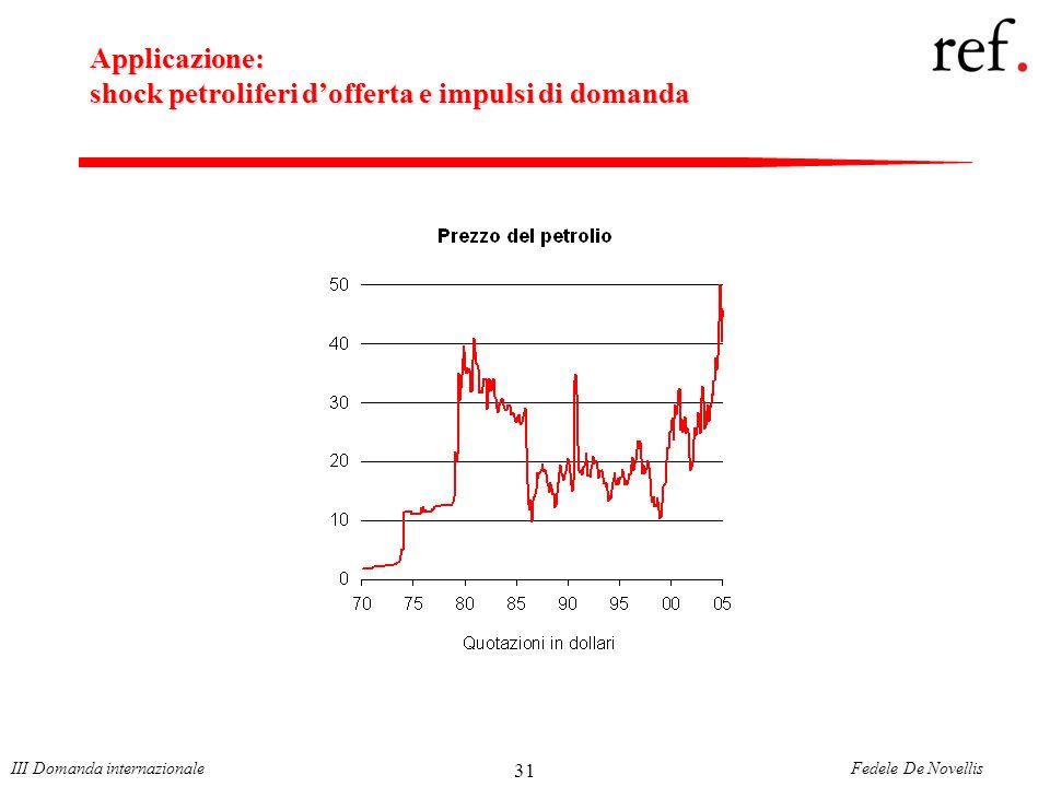 Fedele De NovellisIII Domanda internazionale 31 Applicazione: shock petroliferi dofferta e impulsi di domanda