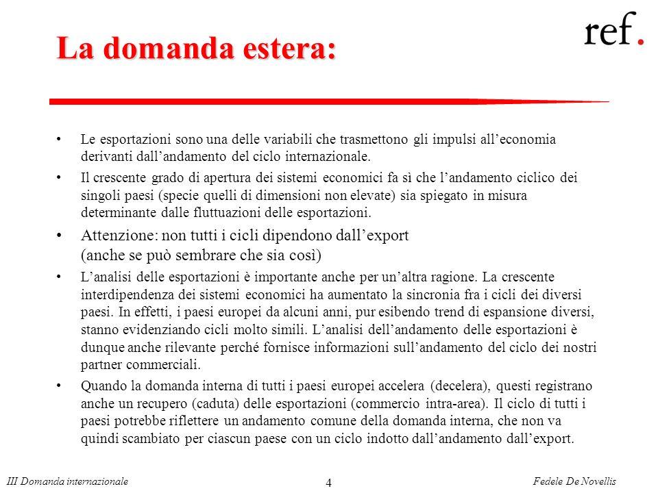 Fedele De NovellisIII Domanda internazionale 4 La domanda estera: Le esportazioni sono una delle variabili che trasmettono gli impulsi alleconomia derivanti dallandamento del ciclo internazionale.