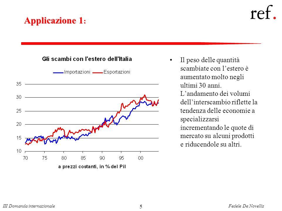 Fedele De NovellisIII Domanda internazionale 5 Applicazione 1 : Il peso delle quantità scambiate con lestero è aumentato molto negli ultimi 30 anni.