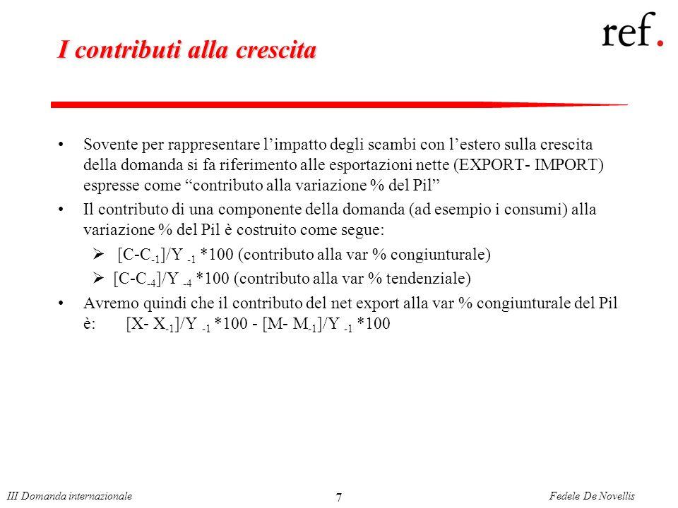 Fedele De NovellisIII Domanda internazionale 7 I contributi alla crescita Sovente per rappresentare limpatto degli scambi con lestero sulla crescita della domanda si fa riferimento alle esportazioni nette (EXPORT- IMPORT) espresse come contributo alla variazione % del Pil Il contributo di una componente della domanda (ad esempio i consumi) alla variazione % del Pil è costruito come segue: [C-C -1 ]/Y -1 *100 (contributo alla var % congiunturale) [C-C -4 ]/Y -4 *100 (contributo alla var % tendenziale) Avremo quindi che il contributo del net export alla var % congiunturale del Pil è:[X- X -1 ]/Y -1 *100 - [M- M -1 ]/Y -1 *100