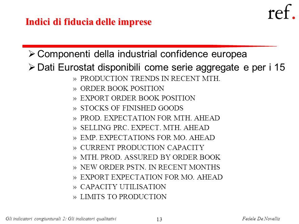 Fedele De NovellisGli indicatori congiunturali 2: Gli indicatori qualitativi 13 Indici di fiducia delle imprese Componenti della industrial confidence europea Dati Eurostat disponibili come serie aggregate e per i 15 »PRODUCTION TRENDS IN RECENT MTH.