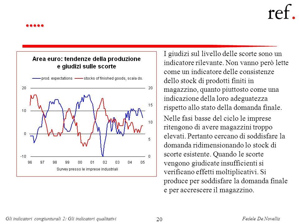 Fedele De NovellisGli indicatori congiunturali 2: Gli indicatori qualitativi 20.....