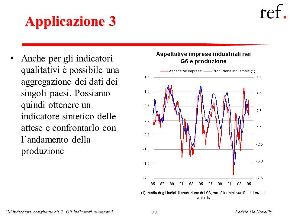 Fedele De NovellisGli indicatori congiunturali 2: Gli indicatori qualitativi 22 Applicazione 3 Anche per gli indicatori qualitativi è possibile una aggregazione dei dati dei singoli paesi.