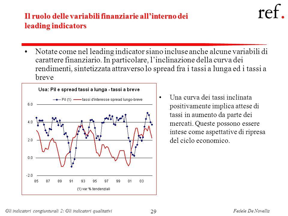 Fedele De NovellisGli indicatori congiunturali 2: Gli indicatori qualitativi 29 Il ruolo delle variabili finanziarie allinterno dei leading indicators Notate come nel leading indicator siano incluse anche alcune variabili di carattere finanziario.