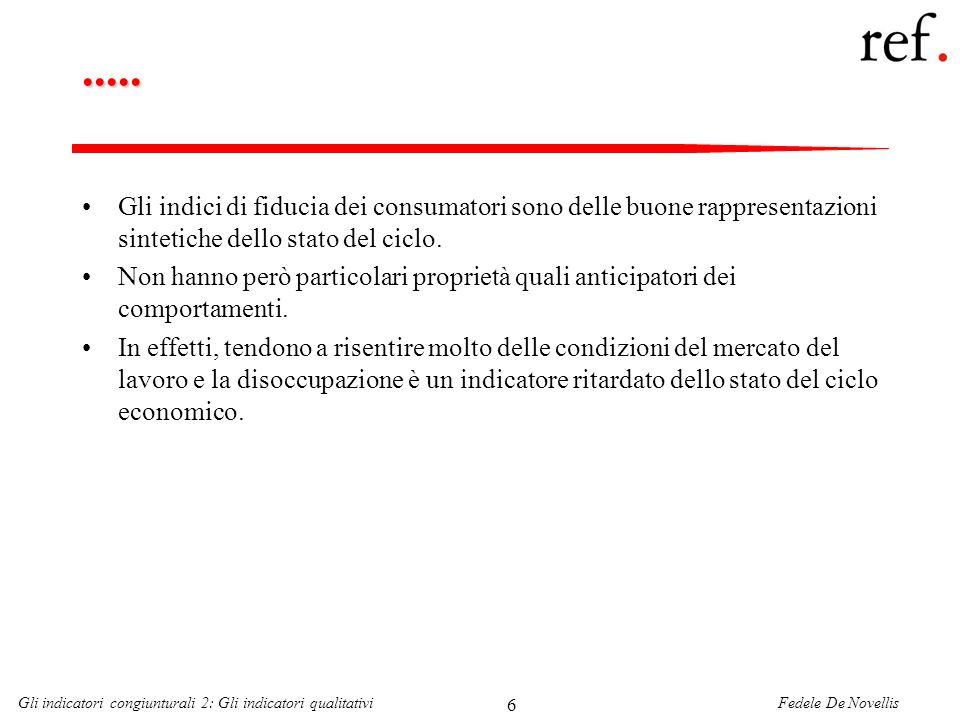 Fedele De NovellisGli indicatori congiunturali 2: Gli indicatori qualitativi 27 Le componenti del coincident indicator Usa THE CONFERENCE BOARD S COINCIDENT INDICATORS INDEX EMPLOYED - NONFARM INDUSTRIES TOTAL (PAYROLL SURVEY) PERSONAL INCOME LESS TRANSFER PAYMENTS INDUSTRIAL PRODUCTION BUSINESS SALES (IN 1996 CHAINED DOLLARS)