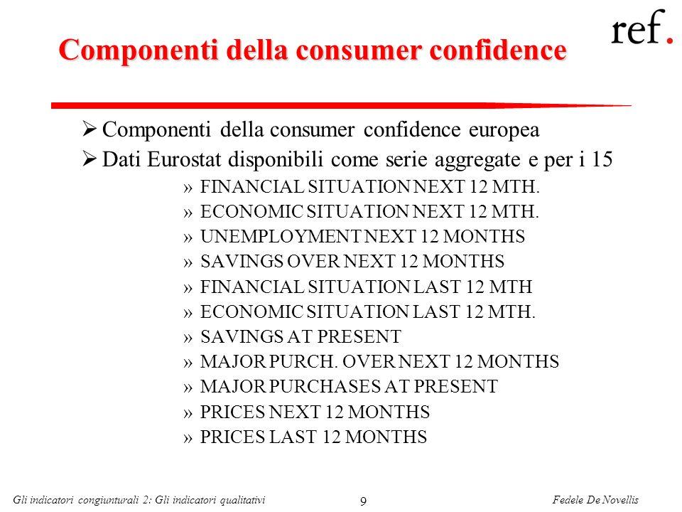 Fedele De NovellisGli indicatori congiunturali 2: Gli indicatori qualitativi 9 Componenti della consumer confidence Componenti della consumer confidence europea Dati Eurostat disponibili come serie aggregate e per i 15 »FINANCIAL SITUATION NEXT 12 MTH.