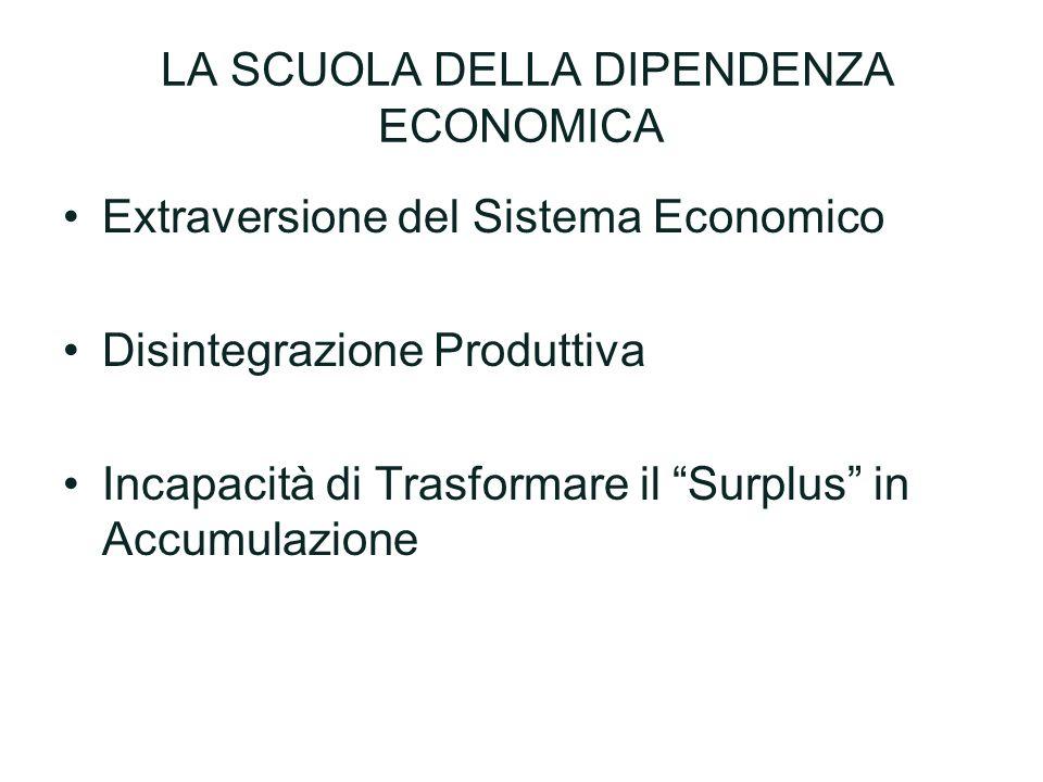 LA SCUOLA DELLA DIPENDENZA ECONOMICA Extraversione del Sistema Economico Disintegrazione Produttiva Incapacità di Trasformare il Surplus in Accumulazione