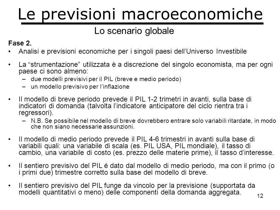12 Le previsioni macroeconomiche Fase 2.