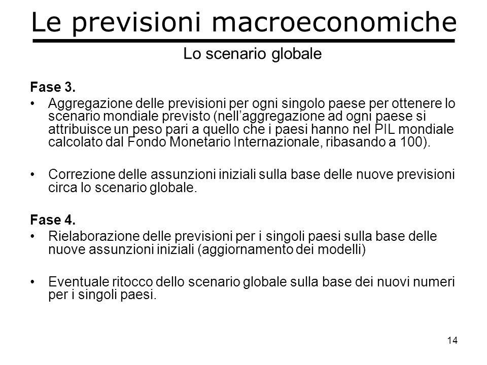 14 Le previsioni macroeconomiche Fase 3.