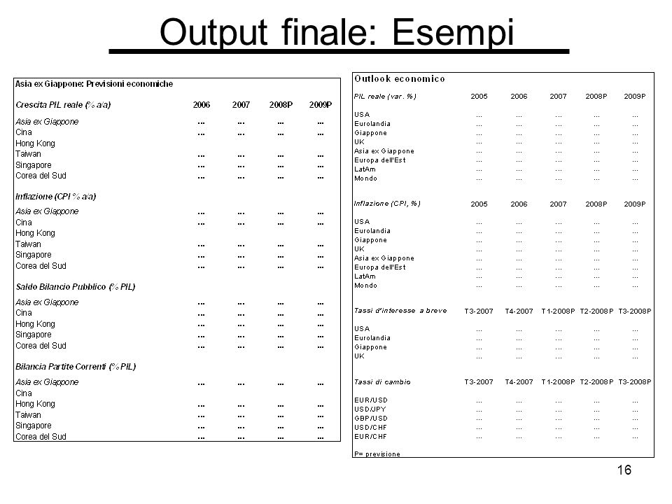 16 Output finale: Esempi