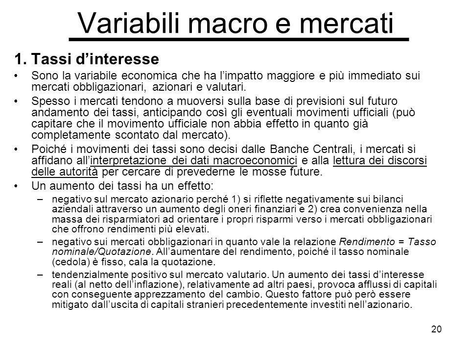 20 Variabili macro e mercati 1.