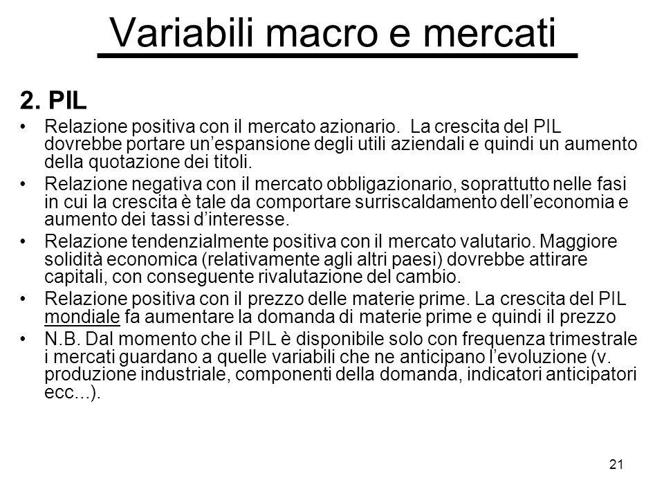 21 Variabili macro e mercati 2. PIL Relazione positiva con il mercato azionario.