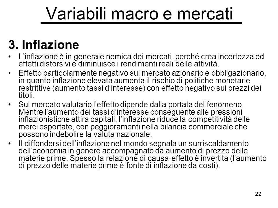22 Variabili macro e mercati 3.