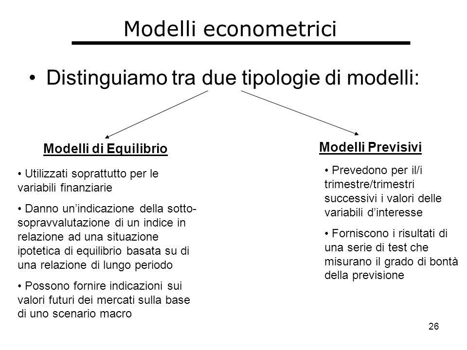 26 Modelli econometrici Distinguiamo tra due tipologie di modelli: Utilizzati soprattutto per le variabili finanziarie Danno unindicazione della sotto- sopravvalutazione di un indice in relazione ad una situazione ipotetica di equilibrio basata su di una relazione di lungo periodo Possono fornire indicazioni sui valori futuri dei mercati sulla base di uno scenario macro Modelli di Equilibrio Modelli Previsivi Prevedono per il/i trimestre/trimestri successivi i valori delle variabili dinteresse Forniscono i risultati di una serie di test che misurano il grado di bontà della previsione