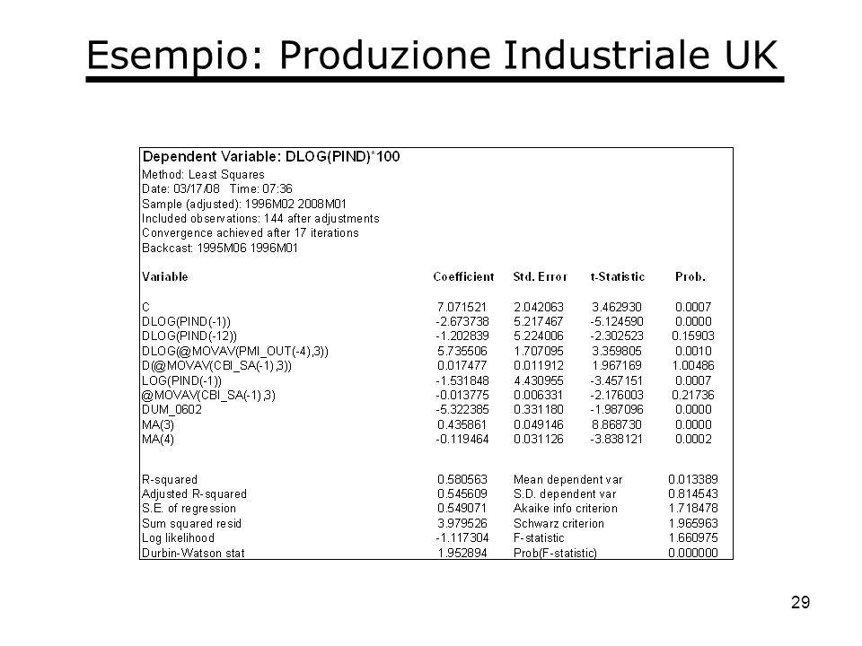 29 Esempio: Produzione Industriale UK