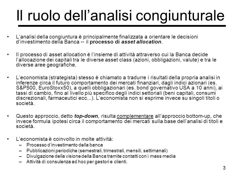 3 Il ruolo dellanalisi congiunturale Lanalisi della congiuntura è principalmente finalizzata a orientare le decisioni dinvestimento della Banca -- il processo di asset allocation.