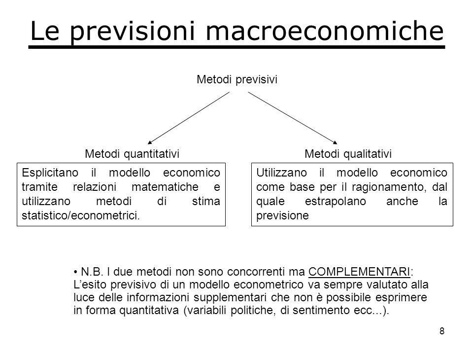 19 Ciclo economico e mercati Fase 1.Inizio della contrazione economica.