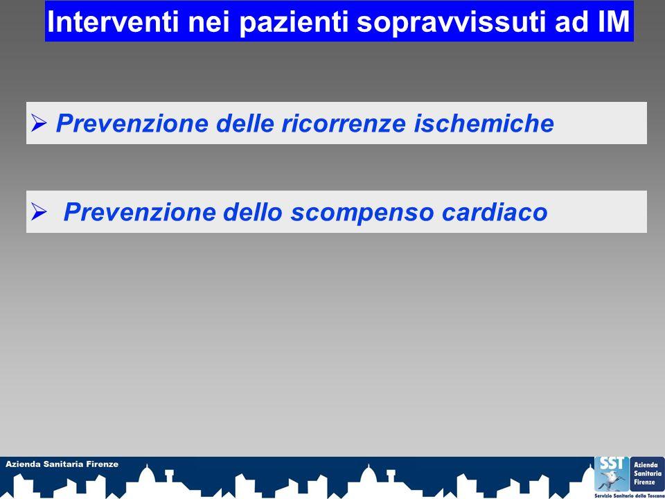 Interventi nei pazienti sopravvissuti ad IM Prevenzione dello scompenso cardiaco Prevenzione delle ricorrenze ischemiche