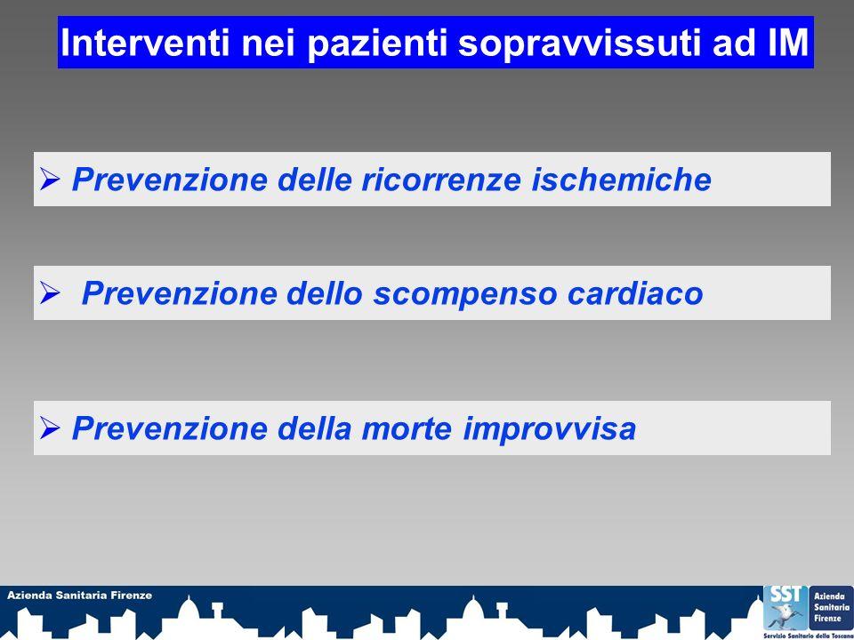 Interventi nei pazienti sopravvissuti ad IM Prevenzione della morte improvvisa Prevenzione dello scompenso cardiaco Prevenzione delle ricorrenze ischemiche
