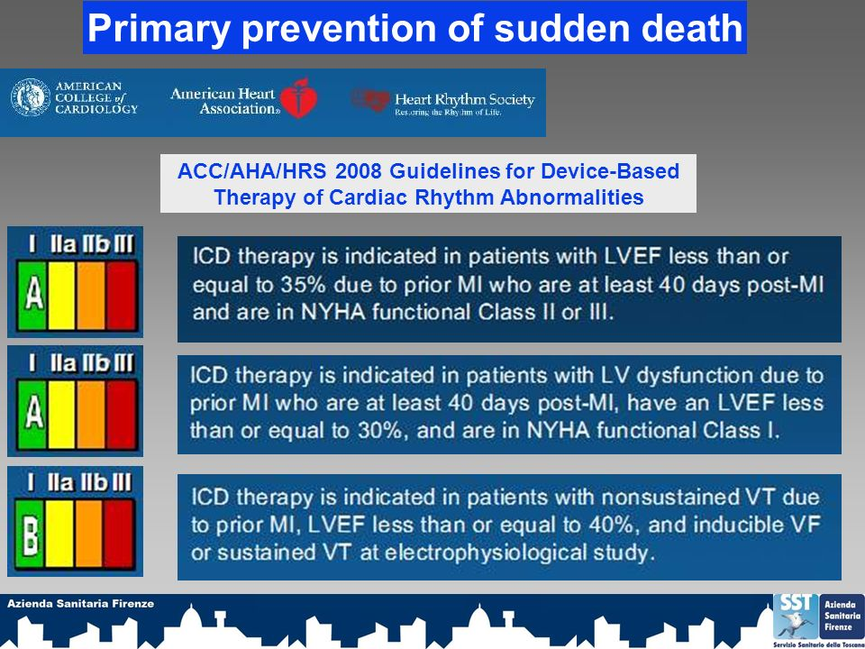 Primary prevention of sudden death ACC/AHA/HRS 2008 Guidelines for Device-Based Therapy of Cardiac Rhythm Abnormalities