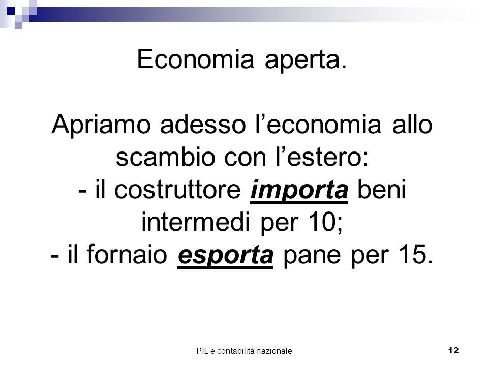 PIL e contabilità nazionale12 Economia aperta. Apriamo adesso leconomia allo scambio con lestero: - il costruttore importa beni intermedi per 10; - il