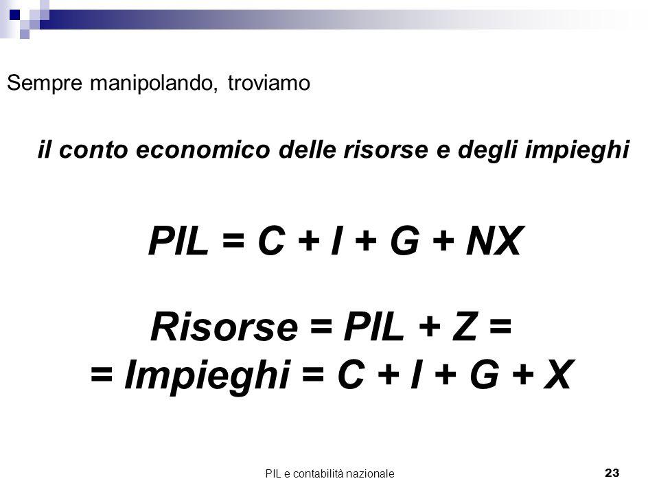 PIL e contabilità nazionale23 Sempre manipolando, troviamo il conto economico delle risorse e degli impieghi PIL = C + I + G + NX Risorse = PIL + Z =