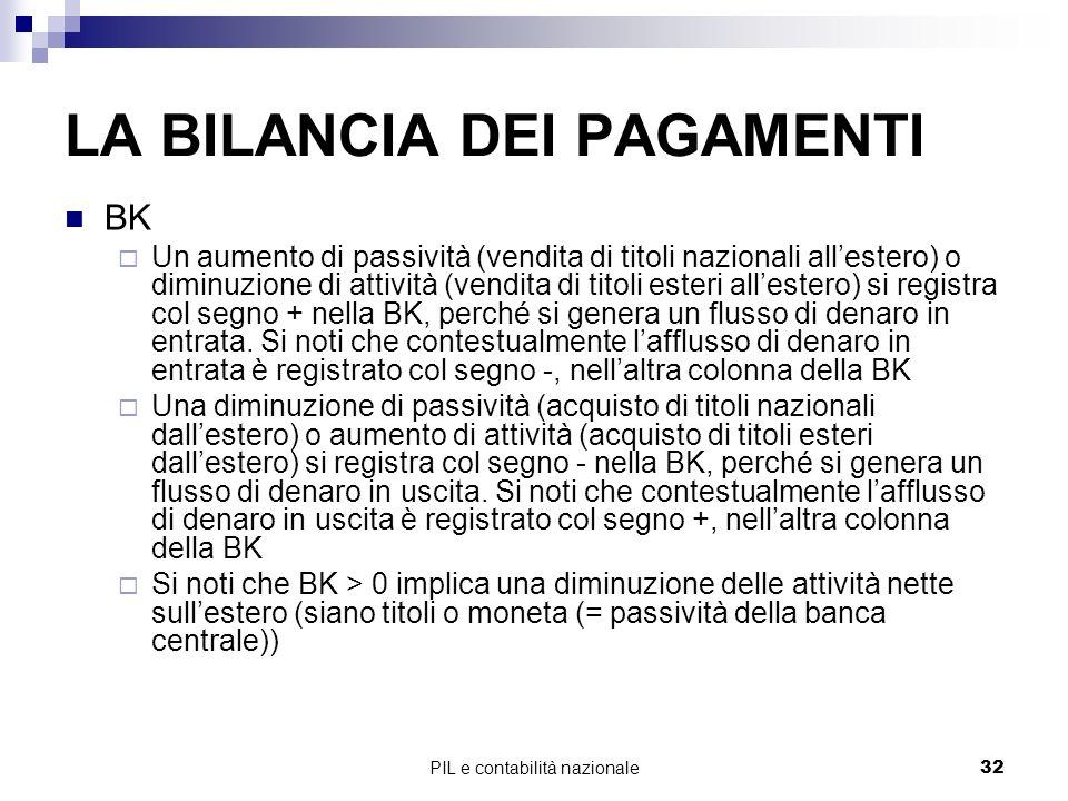 PIL e contabilità nazionale32 LA BILANCIA DEI PAGAMENTI BK Un aumento di passività (vendita di titoli nazionali allestero) o diminuzione di attività (
