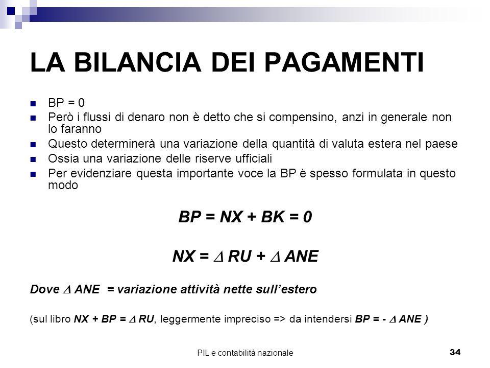 PIL e contabilità nazionale34 LA BILANCIA DEI PAGAMENTI BP = 0 Però i flussi di denaro non è detto che si compensino, anzi in generale non lo faranno