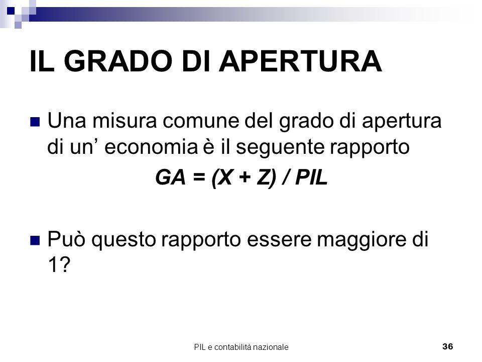 PIL e contabilità nazionale36 IL GRADO DI APERTURA Una misura comune del grado di apertura di un economia è il seguente rapporto GA = (X + Z) / PIL Pu