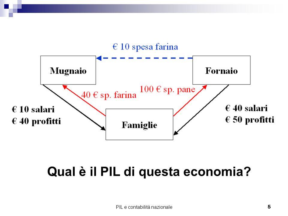 PIL e contabilità nazionale5 Qual è il PIL di questa economia?