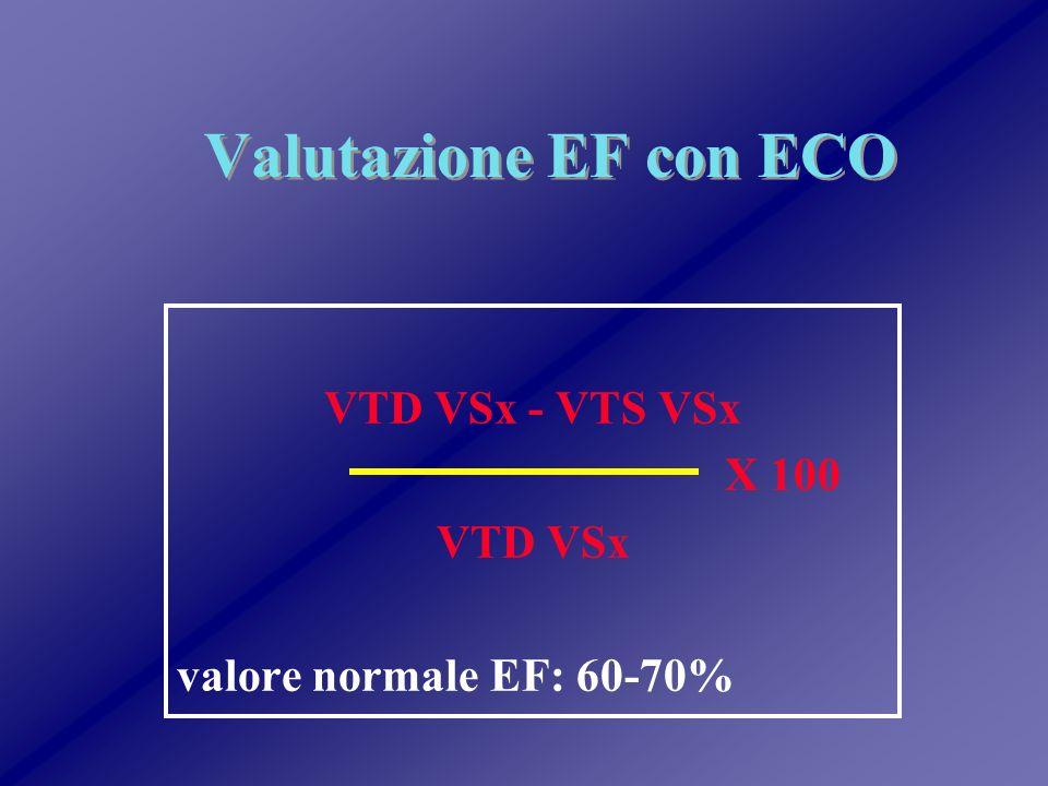 Funzione ventricolare sinistra Quando EF < 45% la mortalità è influenzata anche dal Volume Telesistolico Ventricolare Sinistro.