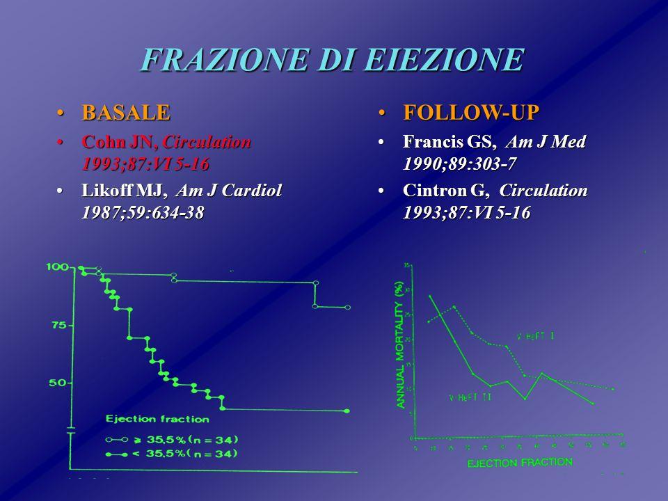 Cintron G, Circulation 1993;87:VI 17-23 FRAZIONE DI EIEZIONE SIGNIFICATO PROGNOSTICO DELLE MODIFICHE AL FOLLOW-UP DELLA FE IN PAZ CON SCC