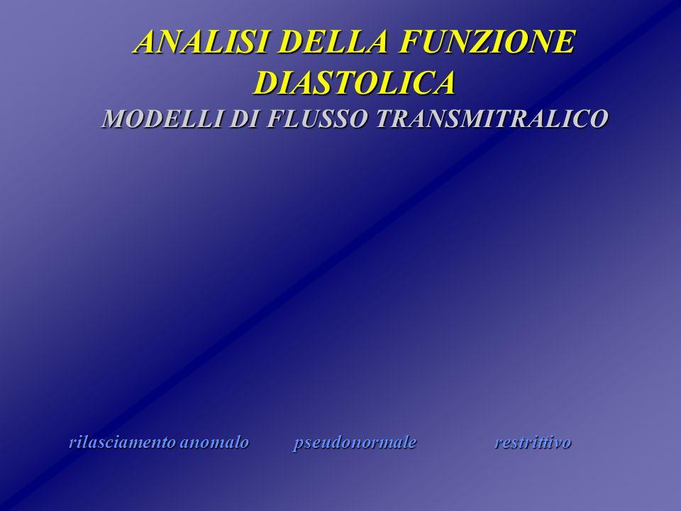 FLUSSO TRANSMITRALICO STIMA DELLA PRESSIONE CAPILLARE POLMONARE PWP r=.66 E/A r= -.90 PWP DecT (ms) (mm Hg) 4540353025201510500 1 2 3 4 5454035302520151050 0 50 100 150 200 250 300350 Giannuzzi et al.